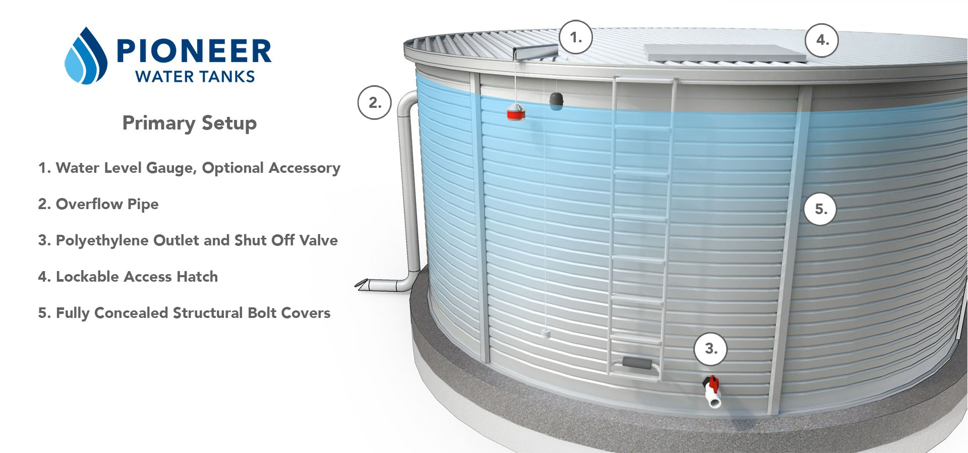 Pioneer Water Tanks America primary setup
